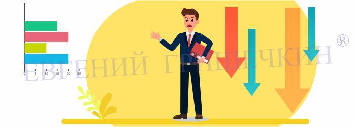 Двухшаговый маркетинг выведет ваш бизнес в стратосферу! ¦ Евгений Гришечкин
