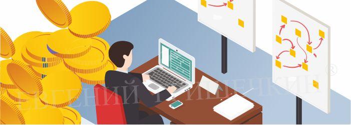 Банк условия для ИП. Как банки работают с ИП. Бизнес с нуля 3 ¦ Евгений Гришечкин
