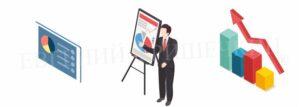 Виды рекламы в интернете для инфобизнеса Бизнес с нуля 2