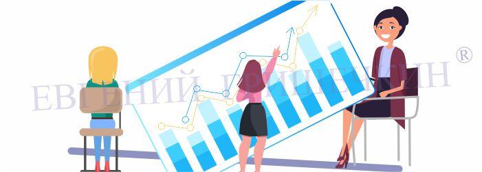 Идеальная модель бизнеса для старта. Инфобизнес идеальная модель бизнеса! ¦ Евгений Гришечкин