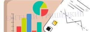 Зачем вести статистику просмотров рекламного текста Статистика продаж ¦ Евгений Гришечкин