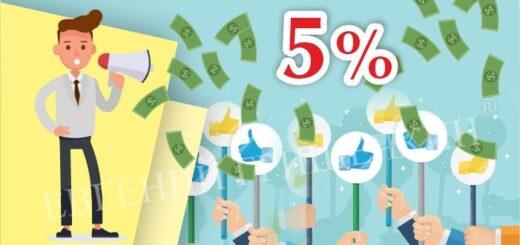 Заинтересовать клиентов своим предложением. Как 5 процентов делают твой заработок.